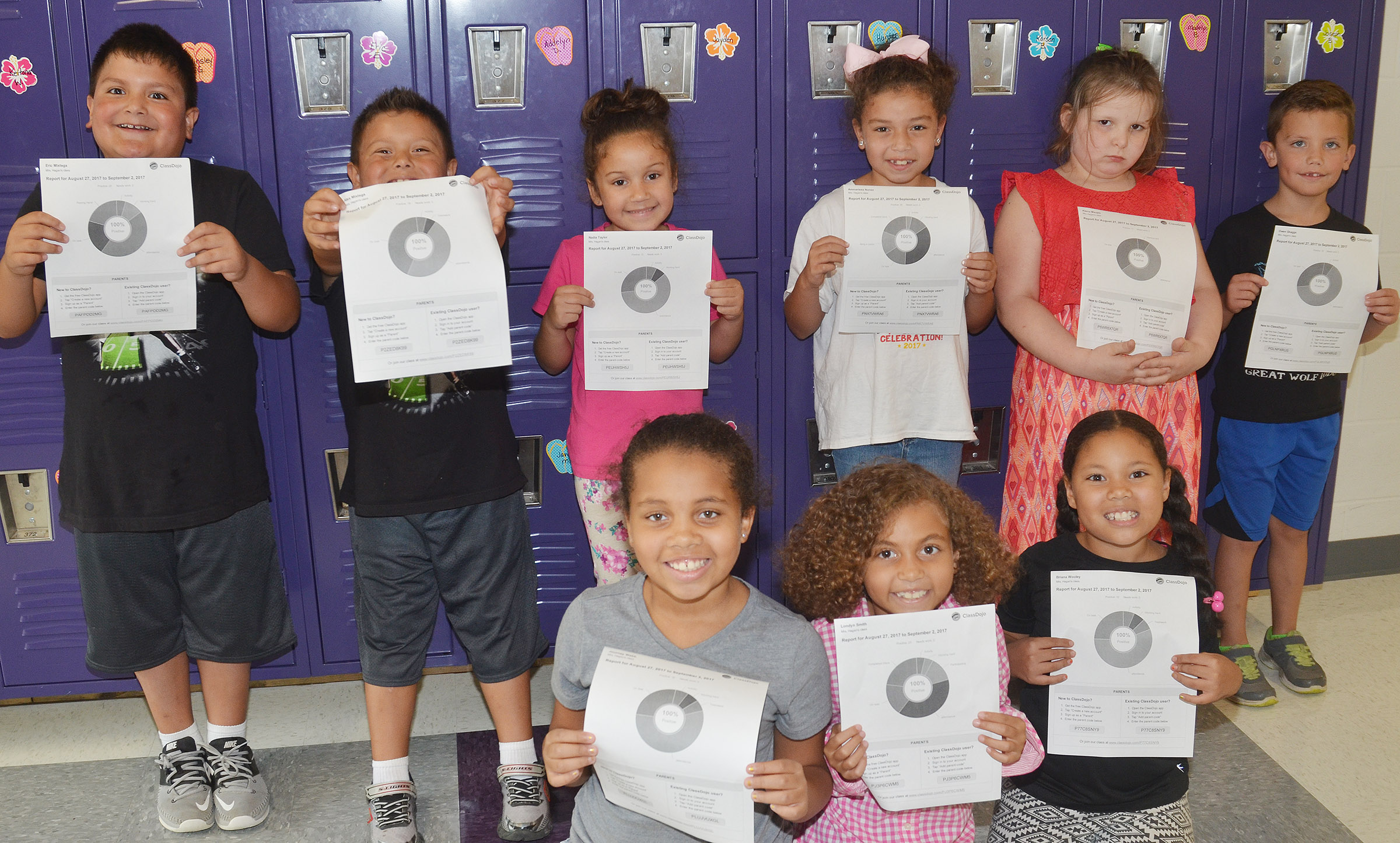 Tonya Hagan's students recently honored for receiving 100 percent positive Dojos during a recent week include, from left, front, Journey Webb, Londyn Smith and Briana Wooley. Back, Eric Mixtega, Alex Mixtega, Nadia Taylor, Ammarissa Nunez, Kierra Maupin and Owen Skaggs.