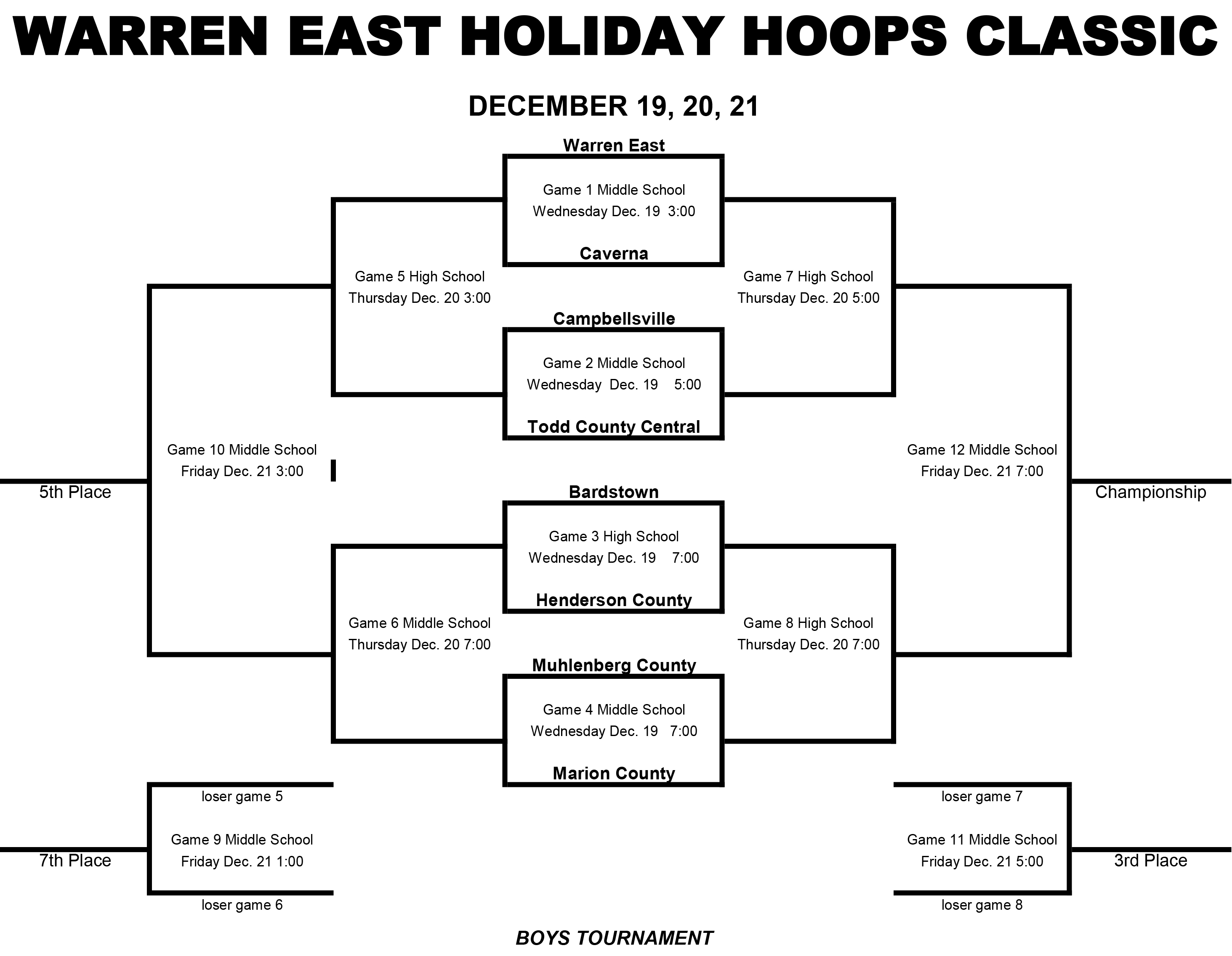 CHS girls', boys' basketball teams to play in holiday classic