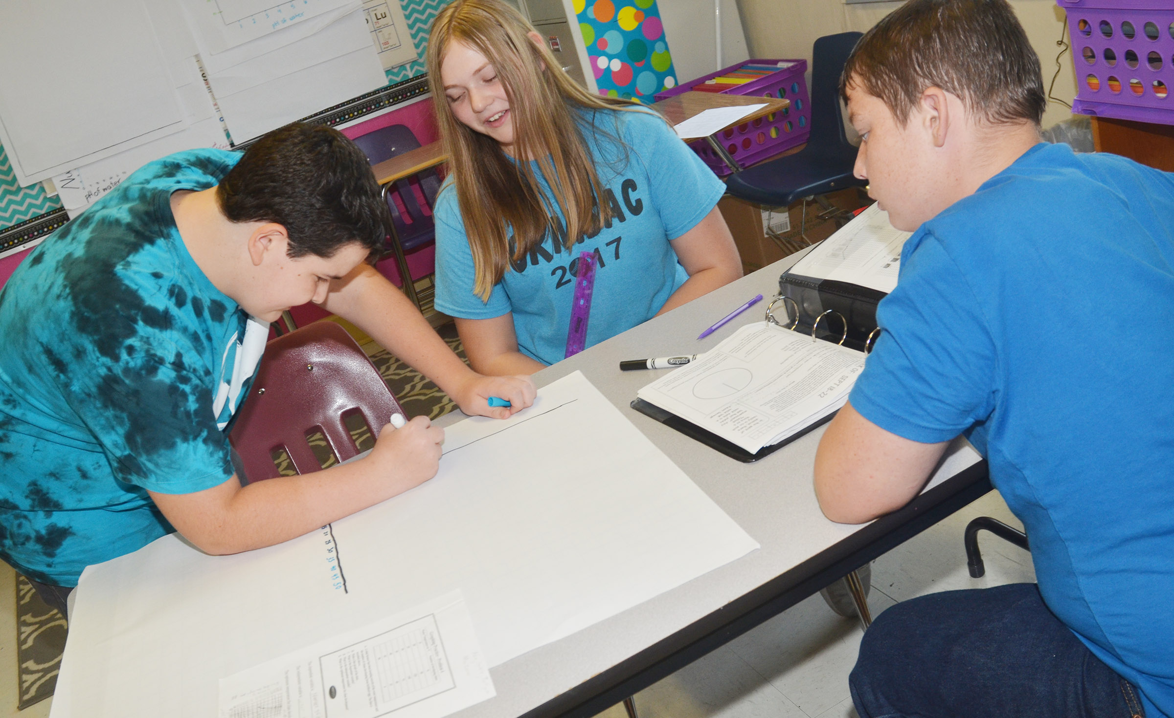 CMS eighth-graders, from left, Adin Hunt, Isabella Vannice and Takyia Cox work on their graph.