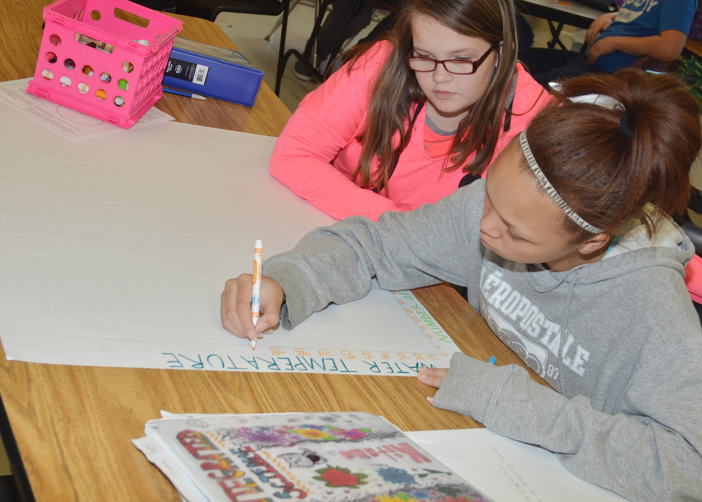 CMS eighth-graders Xierra Underwood, at left, and Kitana Taylor create their graph.